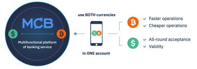 MyCryptoBank(MCB)随时随地访问的全面数字银行