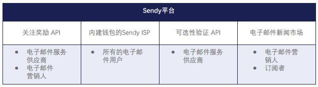Sendy(SNDY)去中心化与激励调整改变电子邮件营销