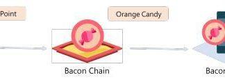 培根链(Bacon Chain)第一个跨区块链云服务