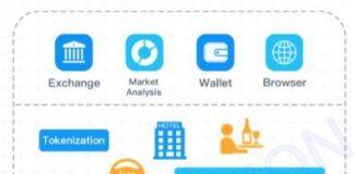 打车链VVshare(VVS)打造区块链共享经济体