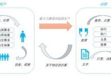 NAUS基于区块链的自进式社交网络生态